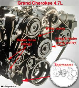 jeep grand thermostat location
