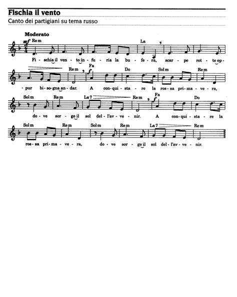 tutorial gitar wali chord lagu abatasa bachata latin remix omfg hello sheet