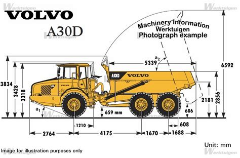 volvo ad articulated dump trucks volvo machine guide machinery specifications