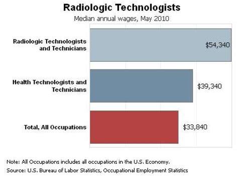 8 X Tech Duties Duties Radiologic Technologist Education Requirements Radiology by X Technician Schools In Tupelo Rad Tech