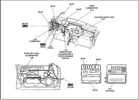 yamaha xs400 2e wiring diagram imageresizertool