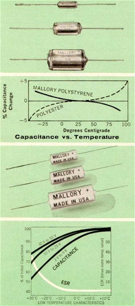 types of available capacitor characteristics and limitations tips for technicians may 1967 electronics world rf cafe