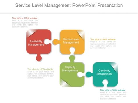 Service Level Management Powerpoint Presentation Sle Template For Powerpoint