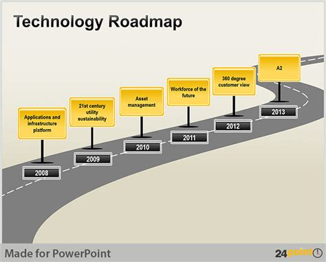 Best Photos Of It Technology Road Map Exles Technology Roadmap Presentation