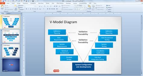 free v model powerpoint template diagram