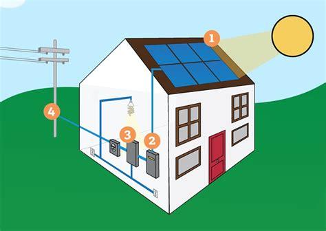 sunrun maryland solar energy services constellation