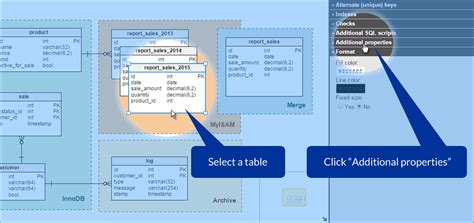 The Storage Engine For The Table Doesn T Support Repair by Using Different Mysql Storage Engines In Database Design