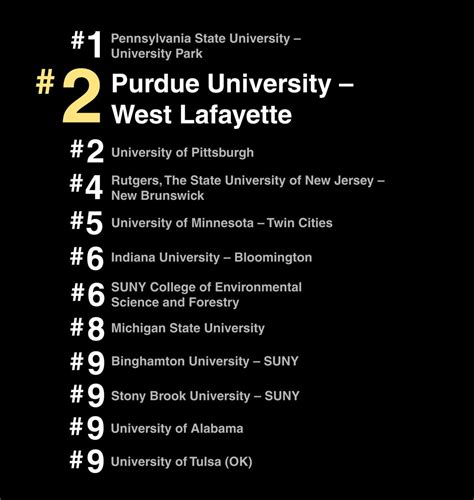 Purdue Mba Program Ranking by Among Best Schools With Rolling Admissions Purdue Ranks