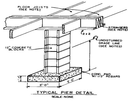 pier house plans house pier foundation details concrete pier detail pier