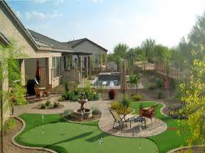 Backyard Empire Artificial Grass Installation Ponca City Oklahoma Diy
