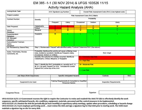 18 Images Of Aha Forms And Template Leseriail Com Activity Hazard Analysis Template Excel