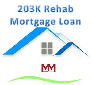 Mortgage Lookup By Address Home Owners Today By Ridhi Raheja Loan Types Home Owners Today By Ridhi Raheja