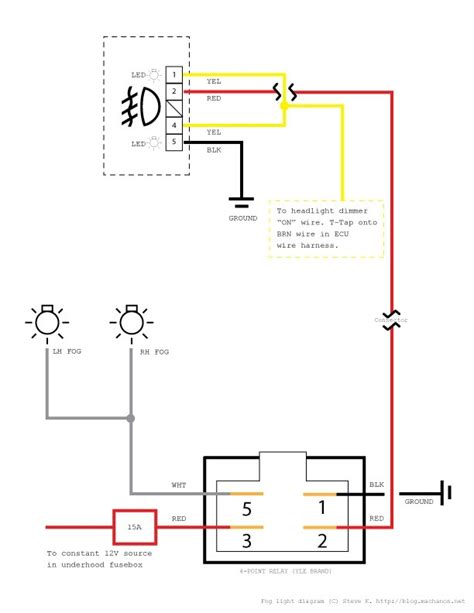 saturn fog light switch wiring diagram free