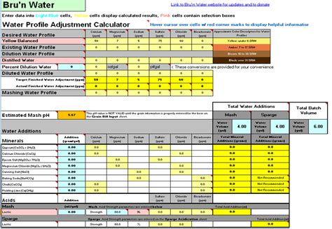 Brewing Spreadsheet by Bru N Water