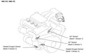 Fuel System Bank 1 Fail Solved Where Is Bank 2 Sensor 1 Oxygen Sensor On A 2001