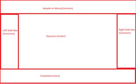 mvc layout with header and footer layout view in mvc