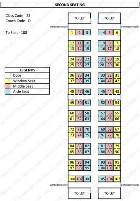 seats availability in trains by number seat map of second seating 2s indian railways