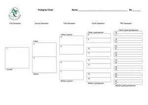 family pedigree chart template 8 best images of printable lds family tree chart blank