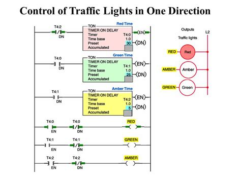 traffic light using plc ladder diagram wiring