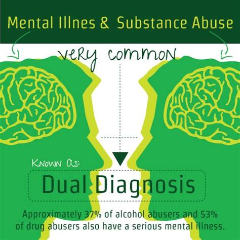 Substance Abuse Detox Centers Near Me by 25 Best Ideas About Substance Abuse Counseling On