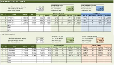 debt reduction calculator debt reduction calculator excel templates