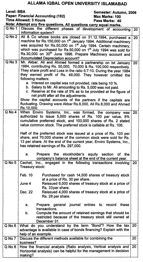 Aut Mba Fees by Aiou Papers Post Graduate Programms Bio Chemistry