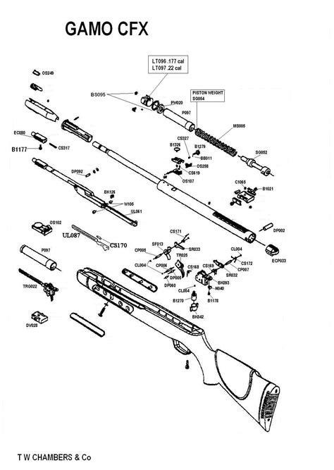 air rifle parts diagram cfx gamo airgun spares chambers gunmakers airgun