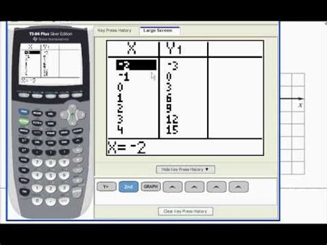 Table Of Values Calculator by Ti84 Graph A Line And Find Table Of Values