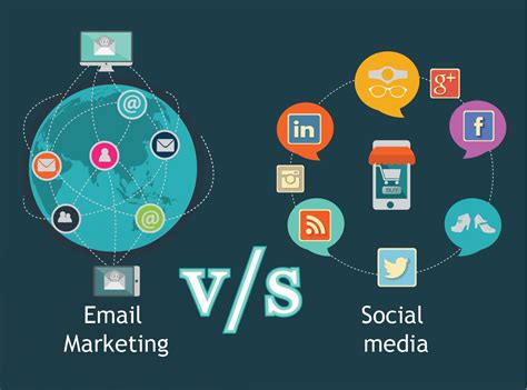 Social Media Search By Email Email Marketing Vs Social Media Insights On Travel Technology