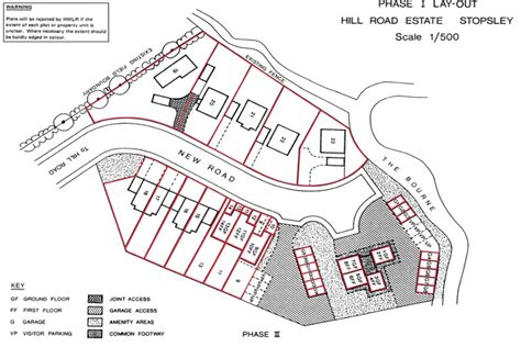 pictures of plans developing estates plan requirements and surveying