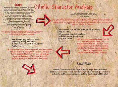 central themes in othello iago character analysis college essay 1131 words