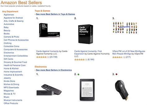 how to find a product to sell on amazon step by step