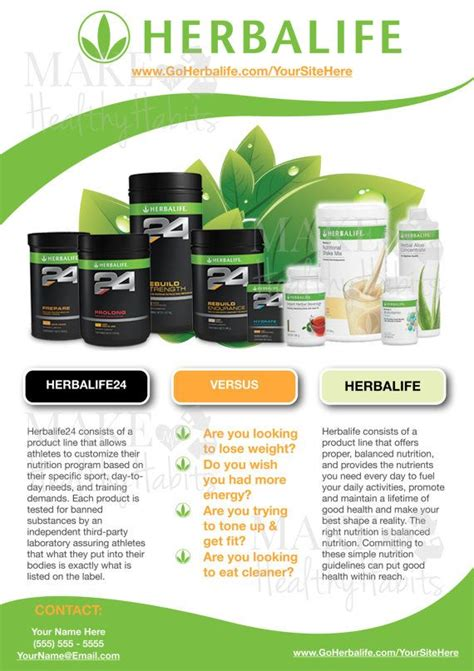 Custom Print Ready Herbalife Contact Flyer By Kellylynnettedesigns Fitclub Ideas Pinterest Herbalife Flyer Template