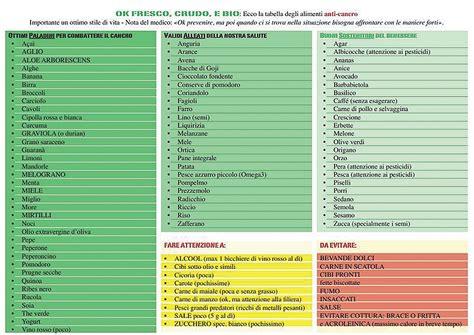 alimenti contenenti acido urico carne e cancro finalmente la verit 224 oipa italia