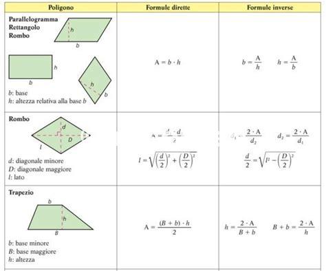 priamo alla tenda di achille parafrasi geometria formule figure piane school info
