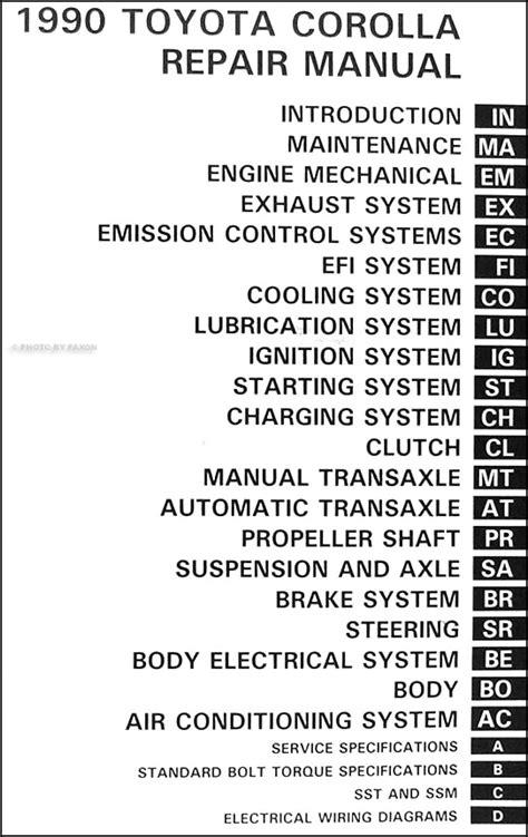 service manual how to fix 2000 toyota corolla valve repair leaking valve cover gaskets on 1990 toyota corolla repair shop manual original