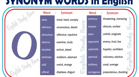 synonym words with o study page synonym word list archives page 2 of 3 study here