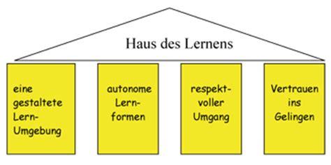 Haus Des Lernens Pags K 252 Lsheim