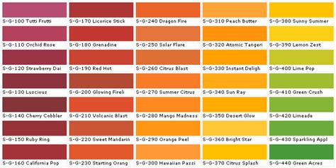 home depot interior paint color chart google image result for http www materials world com