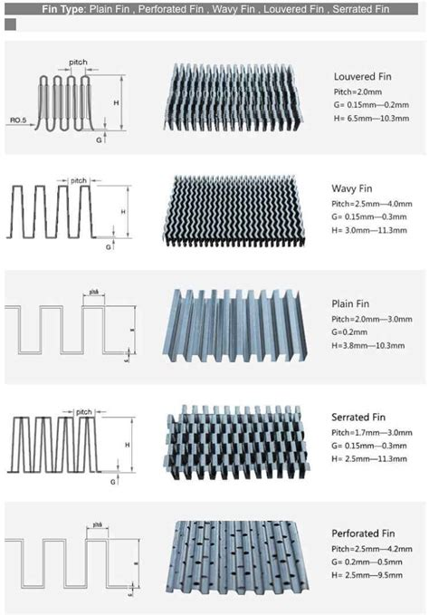 Car Radiator Types by Auto Radiator Intercooler For Racing Car Charge Air Cooler