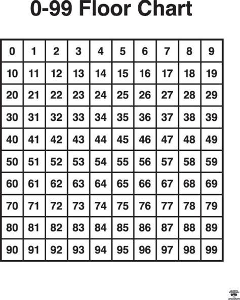 free printable hundreds chart 100 200 free worksheets 187 200 hundreds chart free math