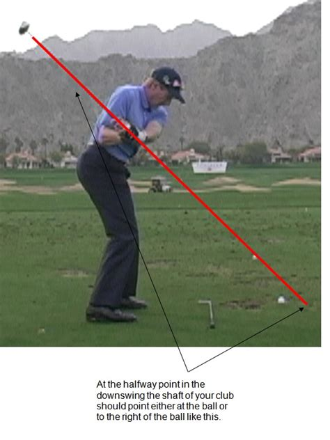 start of golf swing golf swing transition downswing and impact