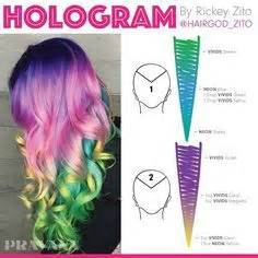 hair color placement hair sectioning pattern diagram for multi colored streaks