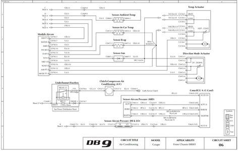 wiring diagrams manual aston martin service manual pdf 2011 aston martin vantage electrical wiring diagrams electrical wiring