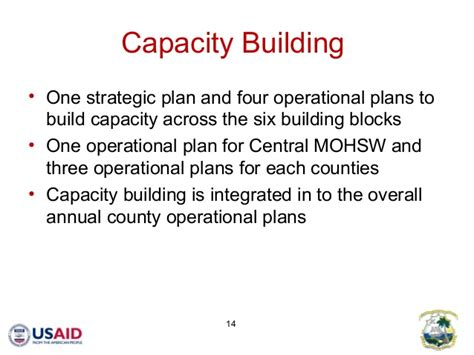 capacity building plan template comprehensive capacity building in a post conflict country