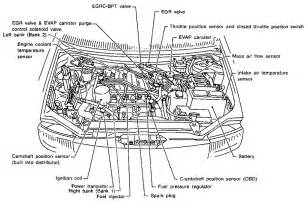 Nissan Breakdown 2000 Nissan Quest Engine Diagram 1999 Nissan Quest Repair