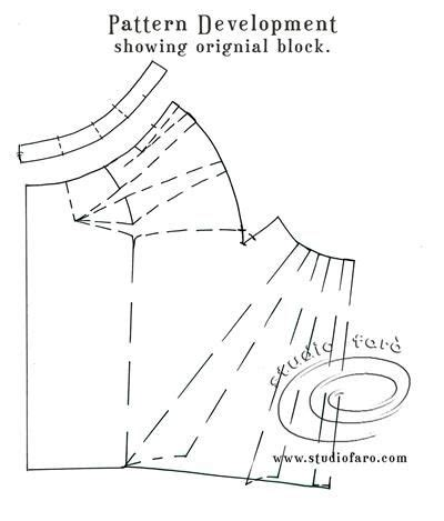 jersey pattern cutting 416 best images about pattern puzzles on pinterest