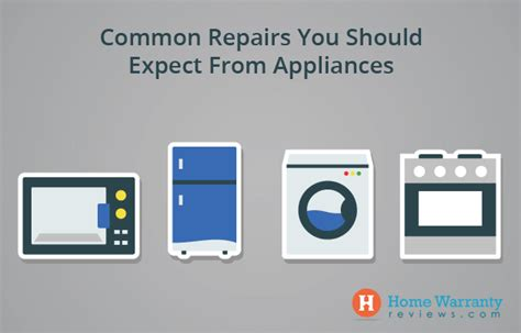 Top Appliance Warranty Companies - top home warranty companies 187 archive common repairs