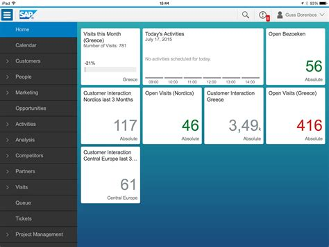 Tile App Sale Sap Customer Engagement How To Use Kpi S In Sap Cloud For