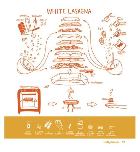 recipe infographics brilliantly illustrated cookbook shows recipes as